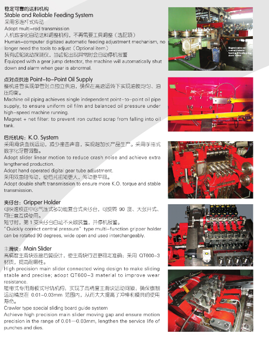 63S High Speed Bolt Cold Forging Machine structure 1