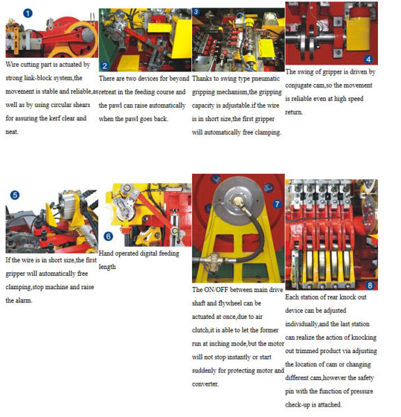 63S High Speed Bolt Cold Forging Machine structure 3