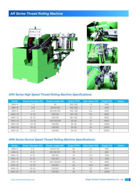 china ningbo anchors precision machinery bolt screw thread rolling machine catalogue